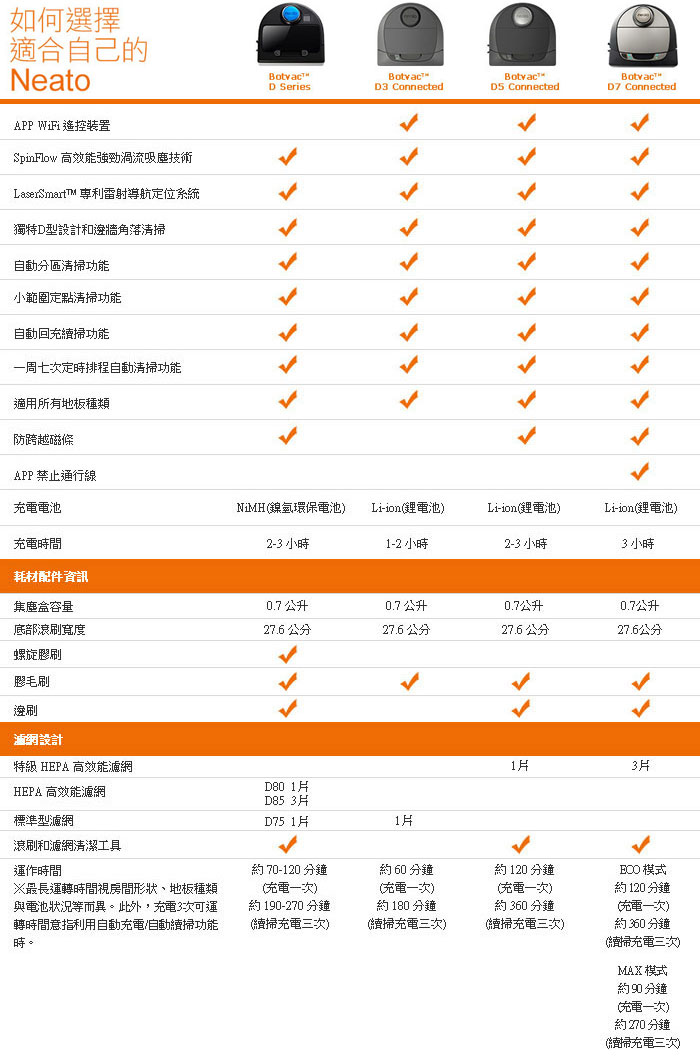 Compare-Robot-Vacuums-Chinese-700.jpg